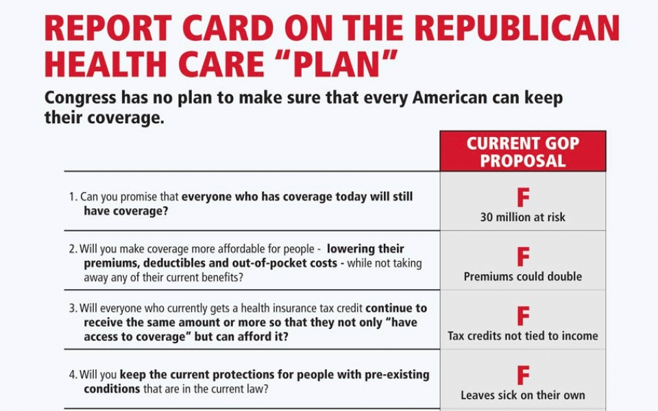 GOP-Plan-Scorecard